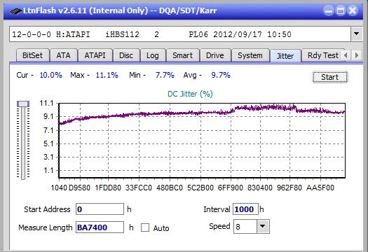 Nazwa:  Jitter_6x_OPCoff_iHBS112-Gen2.png,  obejrzany:  485 razy,  rozmiar:  19.9 KB.