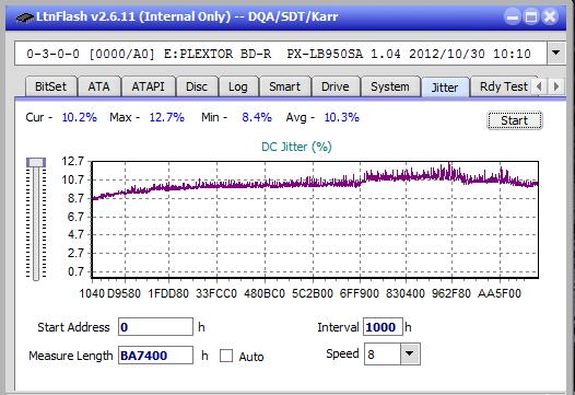 Nazwa:  Jitter_6x_OPCoff_PX-LB950SA.png,  obejrzany:  485 razy,  rozmiar:  22.2 KB.