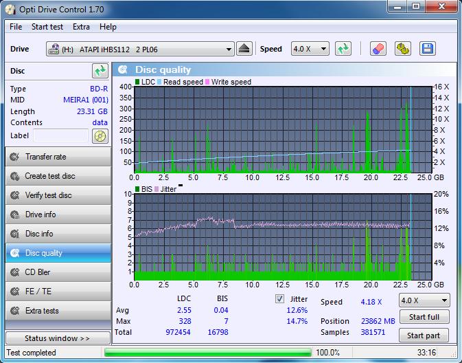 Nazwa:  DQ_ODC170_8x_OPCoff_iHBS112-Gen2.png,  obejrzany:  485 razy,  rozmiar:  76.7 KB.