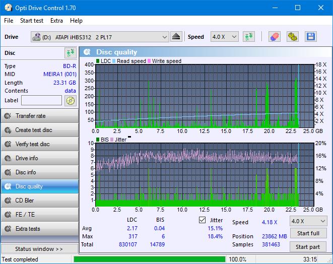 Nazwa:  DQ_ODC170_8x_OPCoff_iHBS312.png,  obejrzany:  488 razy,  rozmiar:  49.5 KB.