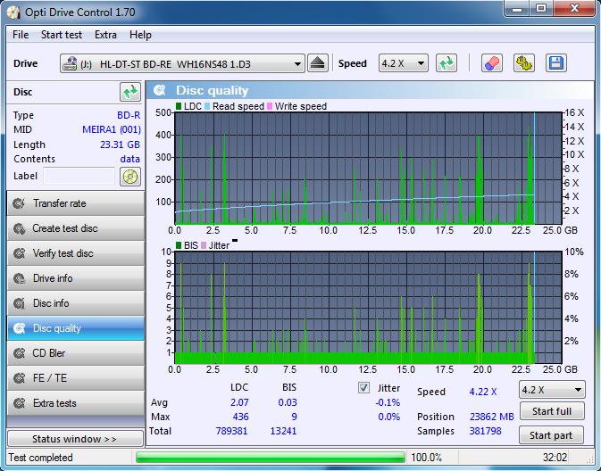 Nazwa:  DQ_ODC170_8x_OPCoff_WH16NS48DUP.png,  obejrzany:  486 razy,  rozmiar:  77.1 KB.