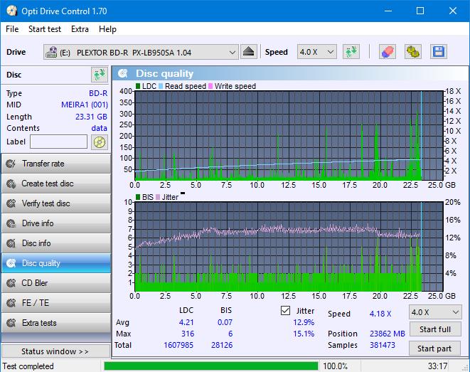 Nazwa:  DQ_ODC170_8x_OPCoff_PX-LB950SA.png,  obejrzany:  488 razy,  rozmiar:  48.9 KB.