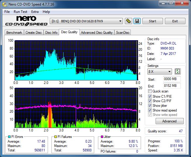 Nazwa:  DQ_2.4x_DW1620.png,  obejrzany:  163 razy,  rozmiar:  70.8 KB.
