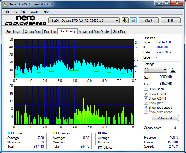 Nazwa:  DQ_2.4x_AD-7240S.png,  obejrzany:  165 razy,  rozmiar:  72.2 KB.