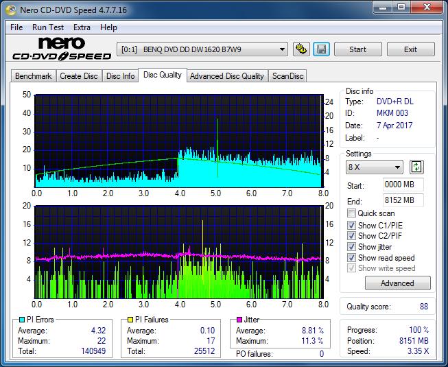 Nazwa:  DQ_4x_DW1620.png,  obejrzany:  163 razy,  rozmiar:  73.0 KB.
