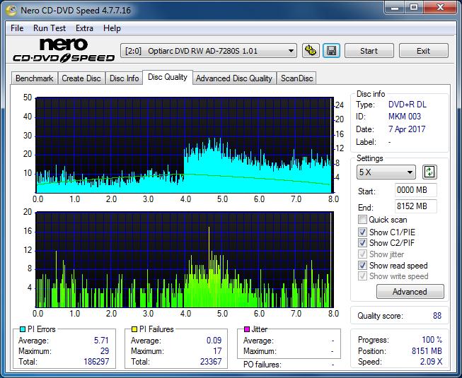Nazwa:  DQ_4x_AD-7280S.png,  obejrzany:  162 razy,  rozmiar:  72.8 KB.