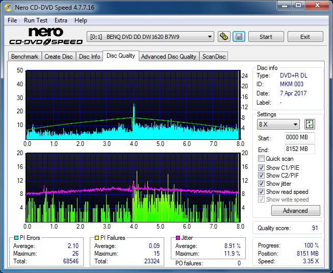 Nazwa:  DQ_6x_DW1620.png,  obejrzany:  164 razy,  rozmiar:  72.5 KB.