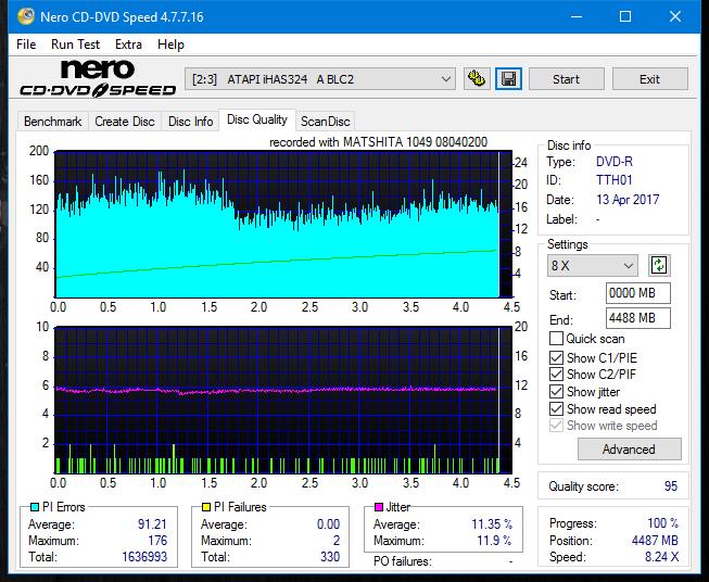 Nazwa:  DQ_4x_iHAS324-A.png,  obejrzany:  164 razy,  rozmiar:  49.4 KB.