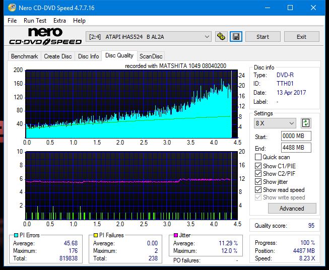 Nazwa:  DQ_4x_iHAS524-B.png,  obejrzany:  162 razy,  rozmiar:  40.4 KB.