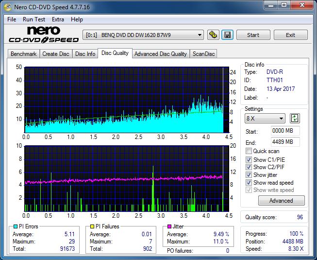 Nazwa:  DQ_6x_DW1620.png,  obejrzany:  158 razy,  rozmiar:  71.0 KB.