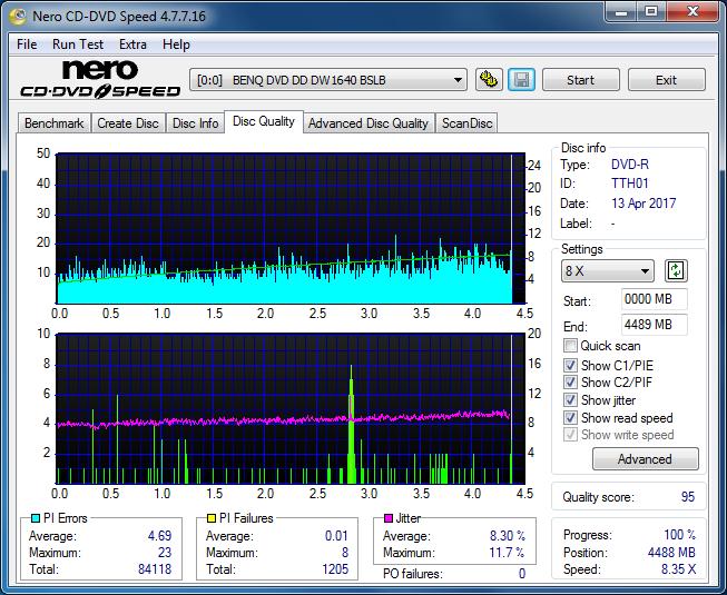 Nazwa:  DQ_6x_DW1640.png,  obejrzany:  157 razy,  rozmiar:  70.6 KB.