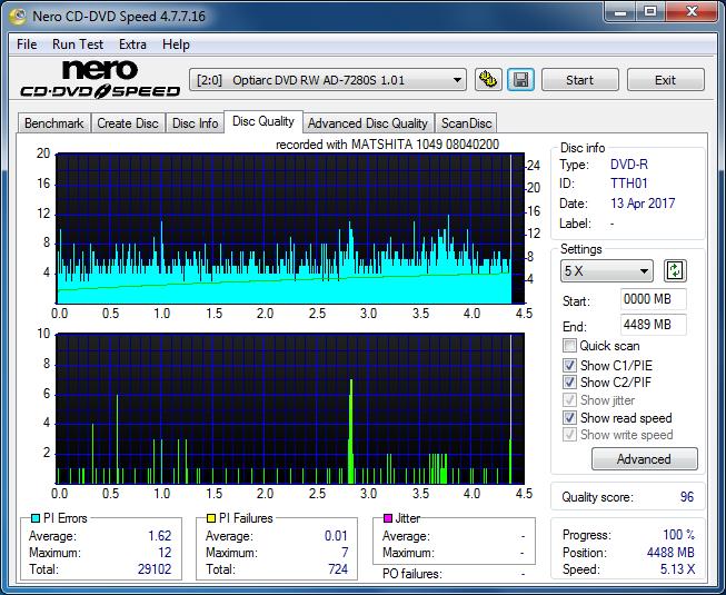 Panasonic SW-5583 2007r.-dq_6x_ad-7280s.png