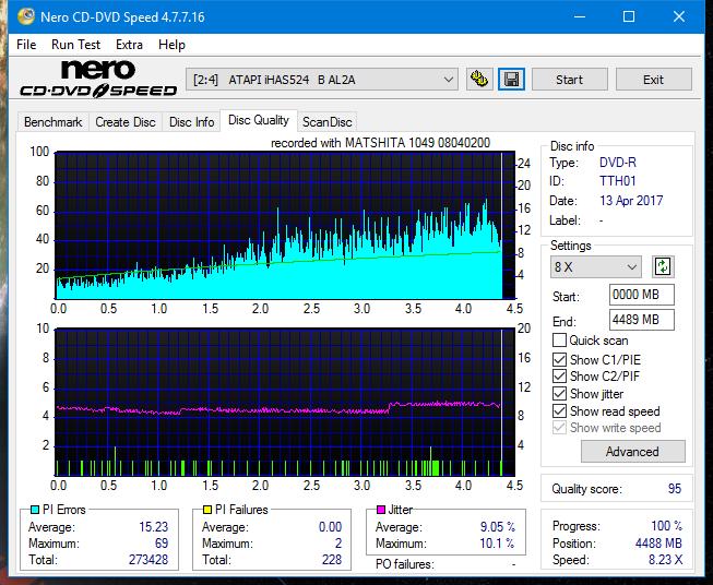 Nazwa:  DQ_6x_iHAS524-B.png,  obejrzany:  156 razy,  rozmiar:  63.8 KB.