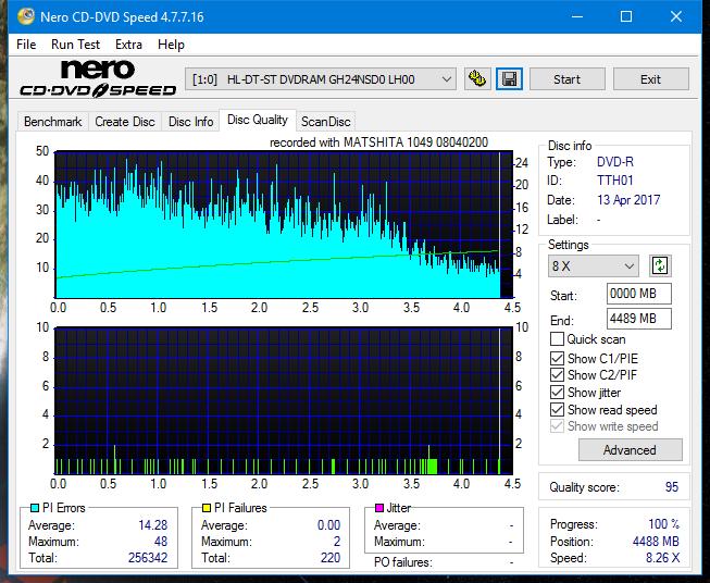 Nazwa:  DQ_6x_GH24NSD0.png,  obejrzany:  157 razy,  rozmiar:  62.9 KB.