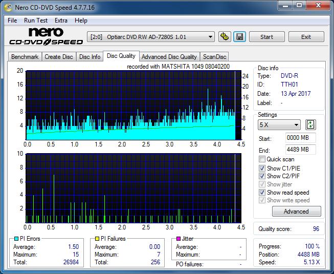 Nazwa:  DQ_8x_AD-7280S.png,  obejrzany:  156 razy,  rozmiar:  70.6 KB.