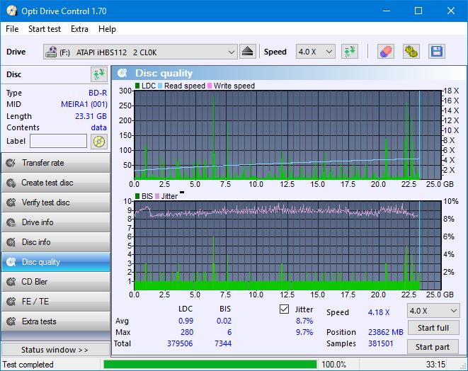 Nazwa:  DQ_ODC170_2x_OPCon_iHBS112-Gen1.png,  obejrzany:  34 razy,  rozmiar:  47.6 KB.