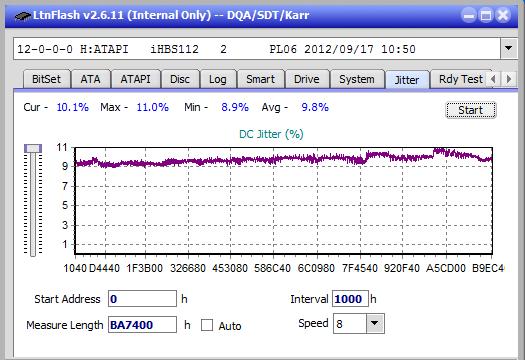 Nazwa:  Jitter_2x_OPCon_iHBS112-Gen2.png,  obejrzany:  35 razy,  rozmiar:  20.2 KB.