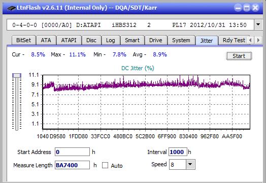 Nazwa:  Jitter_2x_OPCon_iHBS312.png,  obejrzany:  34 razy,  rozmiar:  20.8 KB.