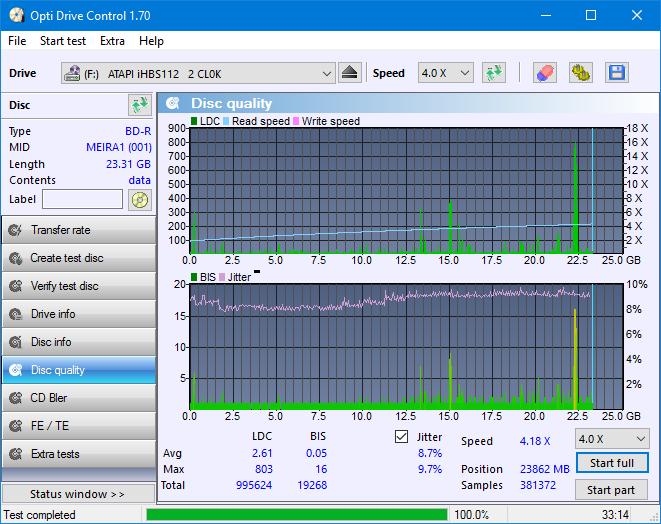Nazwa:  DQ_ODC170_4x_OPCon_iHBS112-Gen1.png,  obejrzany:  32 razy,  rozmiar:  46.8 KB.