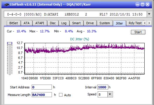 Nazwa:  Jitter_4x_OPCon_iHBS312.png,  obejrzany:  35 razy,  rozmiar:  21.1 KB.