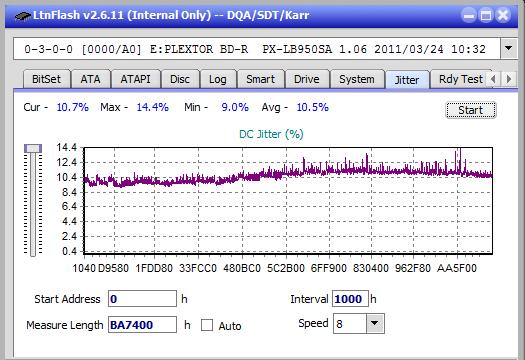 Nazwa:  Jitter_4x_OPCon_PX-LB950SA.png,  obejrzany:  34 razy,  rozmiar:  21.1 KB.