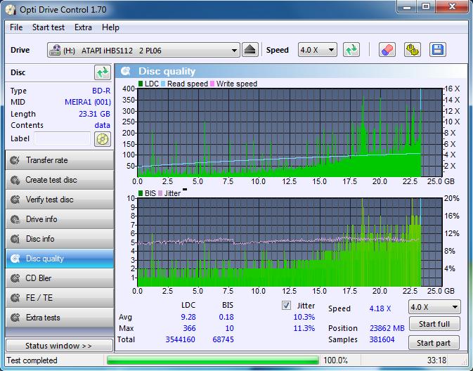 Nazwa:  DQ_ODC170_6x_OPCon_iHBS112-Gen2.png,  obejrzany:  33 razy,  rozmiar:  77.6 KB.