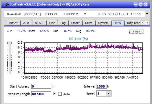Nazwa:  Jitter_2x_OPCoff_iHBS312.png,  obejrzany:  35 razy,  rozmiar:  21.0 KB.