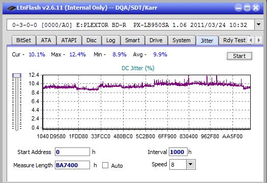 Nazwa:  Jitter_2x_OPCoff_PX-LB950SA.png,  obejrzany:  35 razy,  rozmiar:  20.8 KB.
