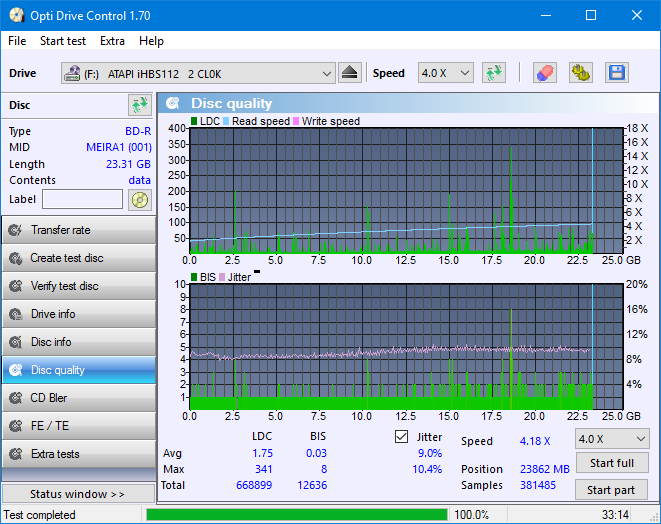 Nazwa:  DQ_ODC170_4x_OPCoff_iHBS112-Gen1.png,  obejrzany:  36 razy,  rozmiar:  47.2 KB.
