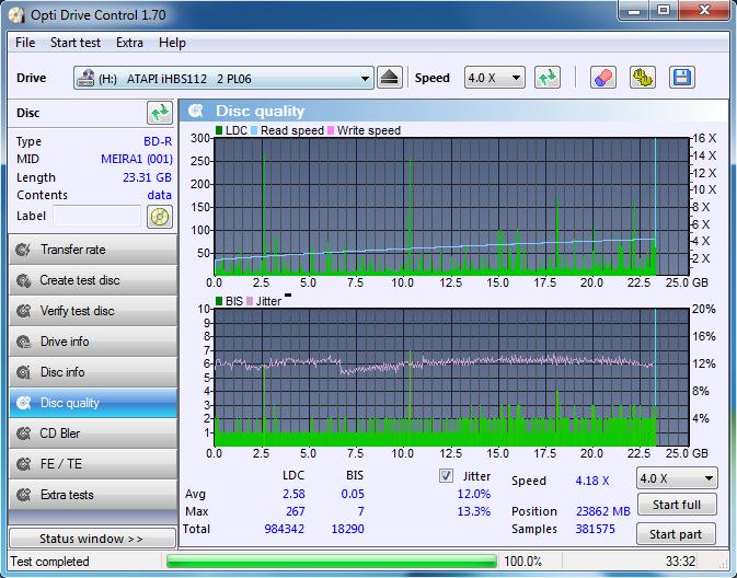 Nazwa:  DQ_ODC170_4x_OPCoff_iHBS112-Gen2.png,  obejrzany:  35 razy,  rozmiar:  76.7 KB.