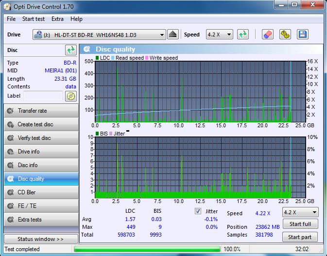 Nazwa:  DQ_ODC170_4x_OPCoff_WH16NS48DUP.png,  obejrzany:  35 razy,  rozmiar:  75.1 KB.