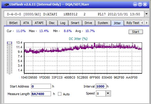 Nazwa:  Jitter_4x_OPCoff_iHBS312.png,  obejrzany:  36 razy,  rozmiar:  21.1 KB.