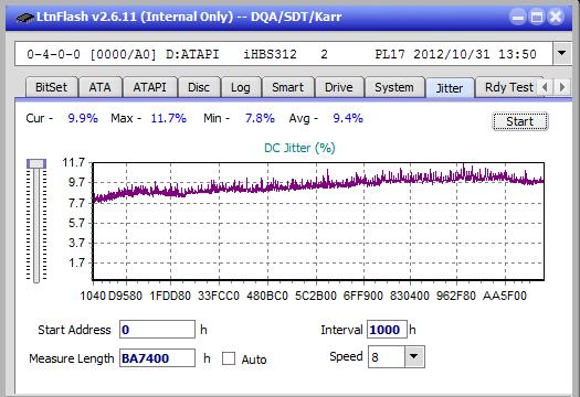 Nazwa:  Jitter_6x_OPCoff_iHBS312.png,  obejrzany:  36 razy,  rozmiar:  20.6 KB.