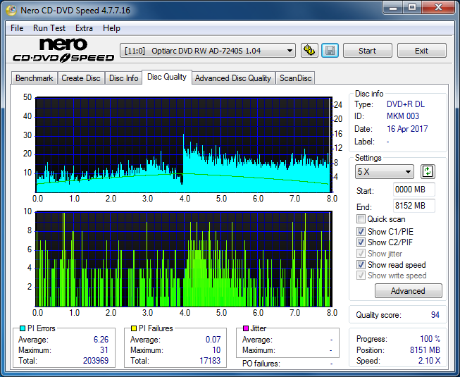 Panasonic SW-5583 2007r.-dq_2.4x_ad-7240s.png