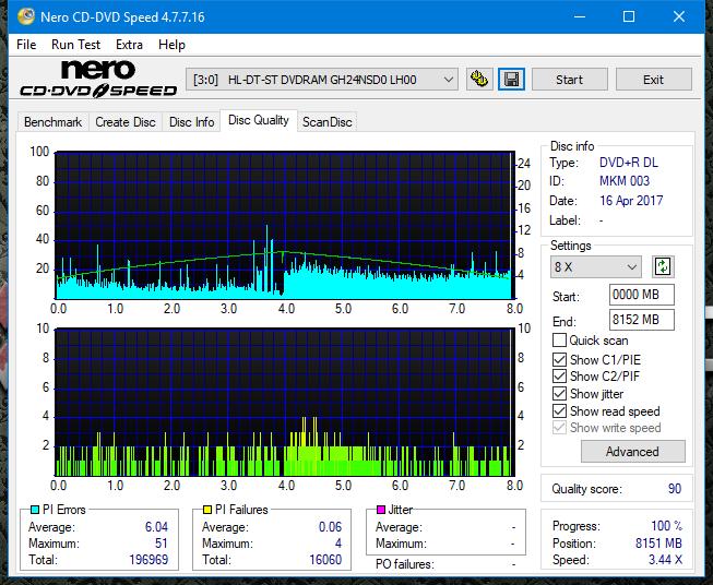 Panasonic SW-5583 2007r.-dq_2.4x_gh24nsd0.png