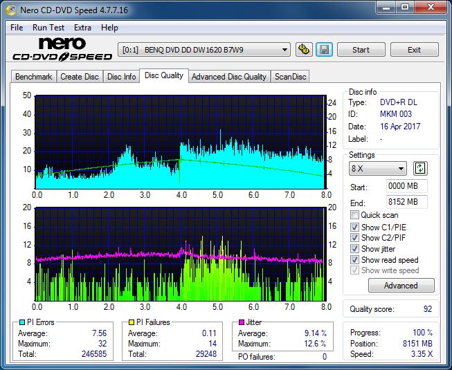 Panasonic SW-5583 2007r.-dq_6x_dw1620.png
