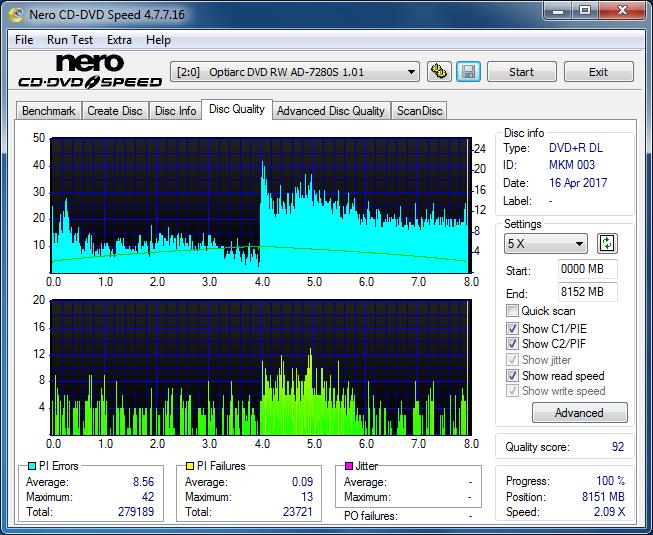 Panasonic SW-5583 2007r.-dq_8x_ad-7280s.png