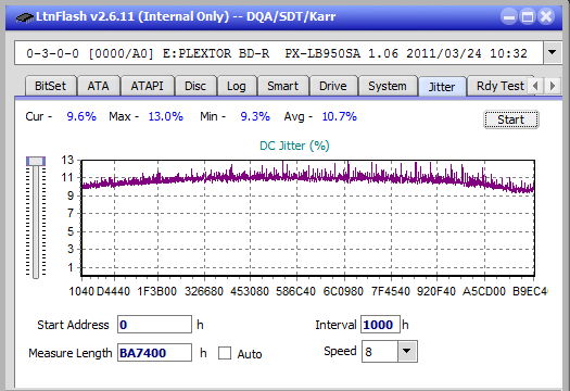 Panasonic SW-5583 2007r.-jitter_4x_opcon_px-lb950sa.png