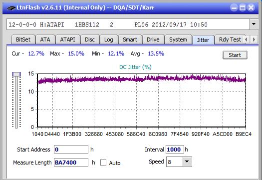 Panasonic SW-5583 2007r.-jitter_2x_opcoff_ihbs112-gen2.png