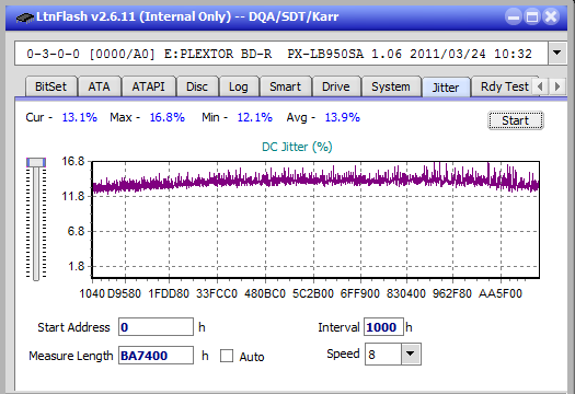 Panasonic SW-5583 2007r.-jitter_2x_opcoff_px-lb950sa.png