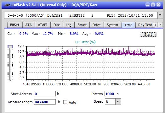 Panasonic SW-5583 2007r.-jitter_4x_opcoff_ihbs312.png
