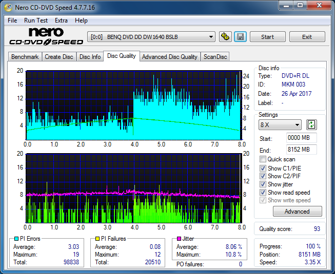 Panasonic SW-5583 2007r.-dq_2.4x_dw1640.png