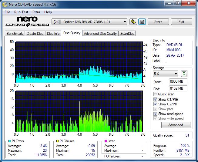 Panasonic SW-5583 2007r.-dq_2.4x_ad-7280s.png