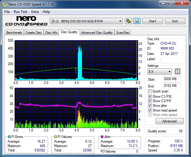 Panasonic SW-5583 2007r.-dq_8x_dw1620.png