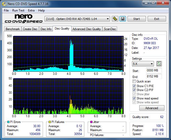 Panasonic SW-5583 2007r.-dq_8x_ad-7240s.png