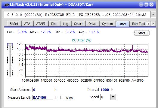 Pioneer BDR-211\S11 Ultra HD Blu-ray-jitter_12x_opcon_px-lb950sa.png