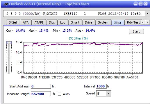 LG BE16NU50-jitter_2x_opcon_ihbs112-gen2.png