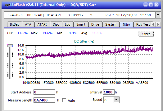 LG BE16NU50-jitter_12x_opcon_ihbs312.png