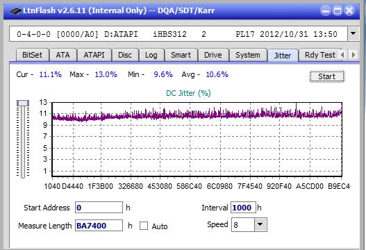 LG BE16NU50-jitter_4x_opcoff_ihbs312.png