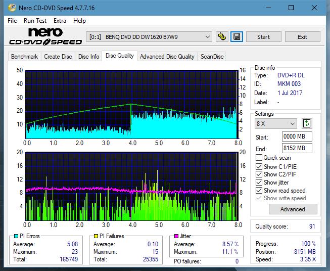 Nazwa:  DQ_2.4x_DW1620.png,  obejrzany:  110 razy,  rozmiar:  64.5 KB.
